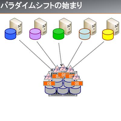 http://www.viops.jp/XSIGO-VIOPS02.png